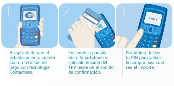 wallet-como-pagar